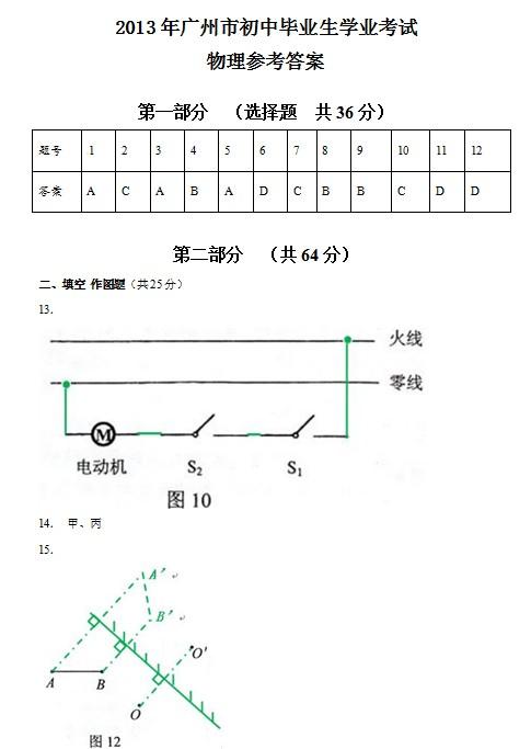 2013年广州市中考物理考试结束后