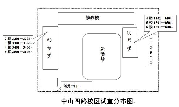 2013省实天河小升初考试试场平面图|广州重点中学动态