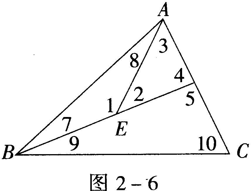 初中数学知识点归纳:三角形