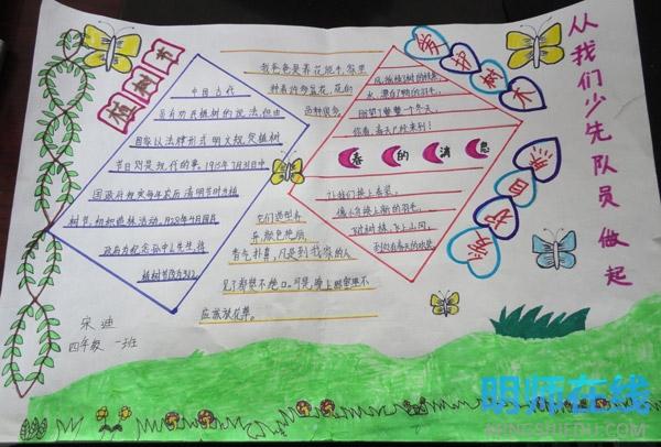 小学生植树节手抄报:植树节2